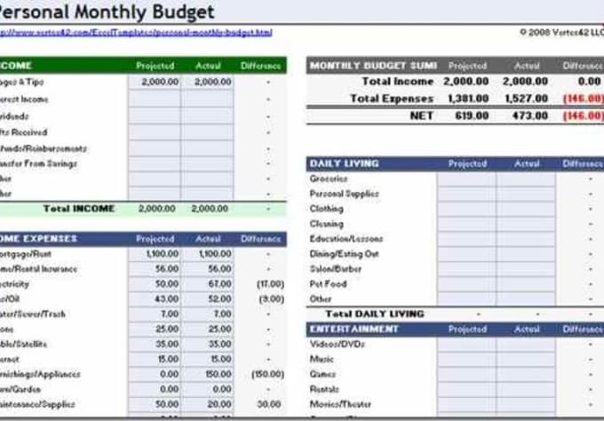 create a household budget on microsoft excel by don davidson