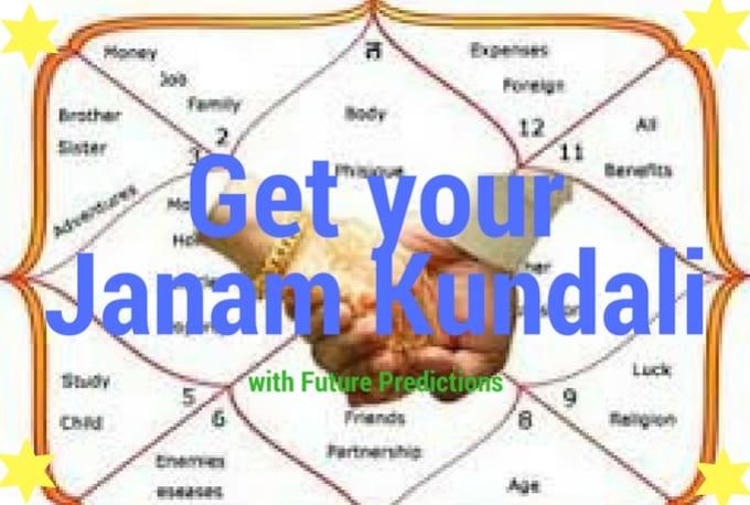 Make My Kundali And Tell My Future