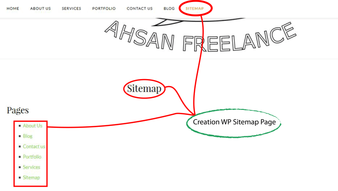 create wp sitemap page and submit xml sitemap to google by ahsanuddin