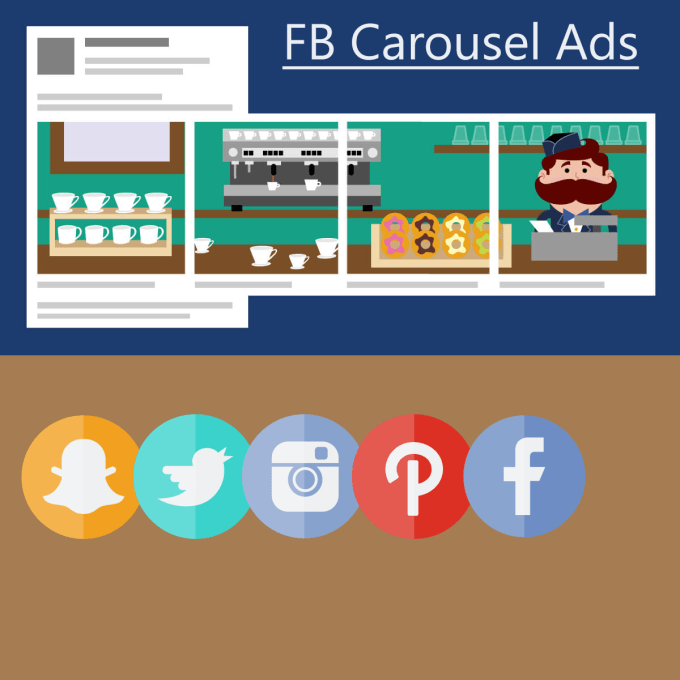 Design Your Fb Or Instagram Carousel Ads By Adilafzal - Instagram ad template