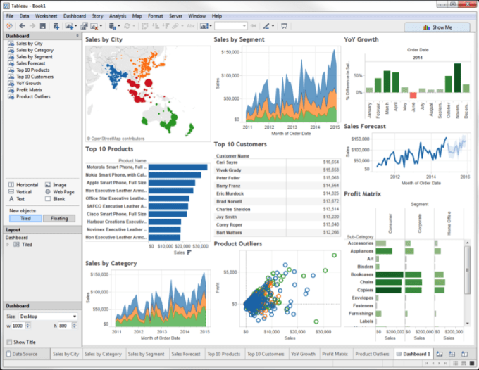 Design Create Tableau Interactive Dashboards Reports Any