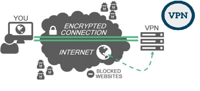 setup a VPN server for you