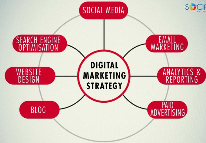 job research in web marketing We have the greatest number of quality market research jobs and research professionals find the perfect job marketresearchcareers is the marketing research.