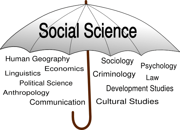 developing ones identity is a lifelong process sociology essay Personality development refers to how the organized patterns of behavior that make up each person's unique personality emerge over time many factors go into influencing personality, including genetics, environment, parenting, and societal variables.