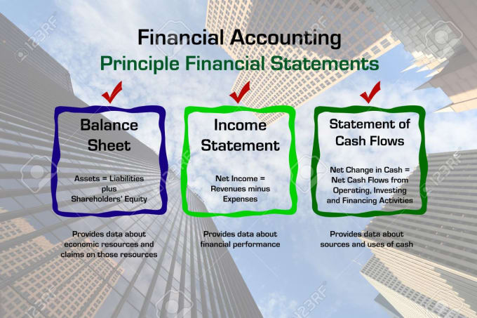 accounting and financial statement