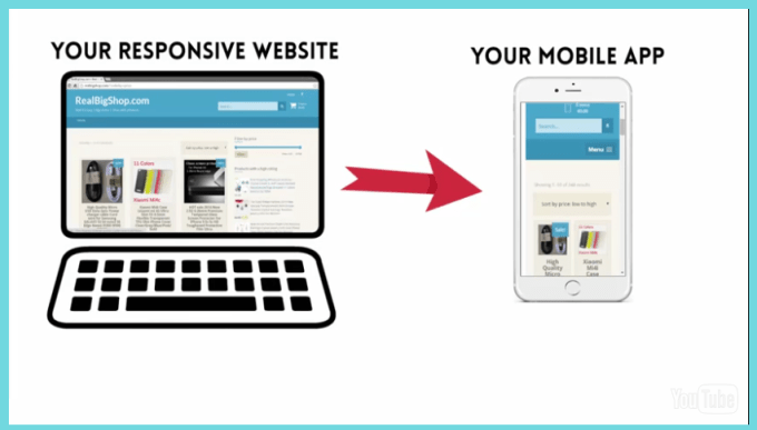 convert website to app with push notifications