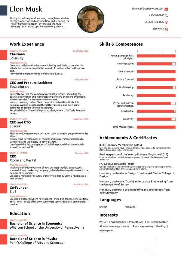 Write And Design A Professional Digital Resumes And Cv By