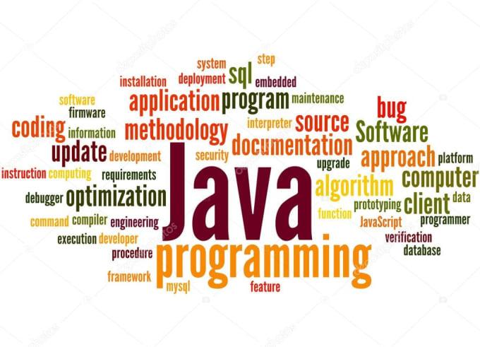 Top Programming Languages in the World