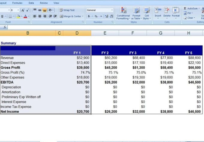 Send you great business financial plans template in excel sheet by send you great business financial plans template in excel sheet fbccfo Images