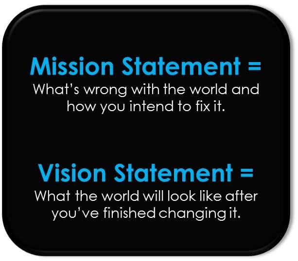 1 report on a company's vision mission Build a strategic framework through strategic planning mission, vision statements but 75 percent do not think their company's mission statement has become the.