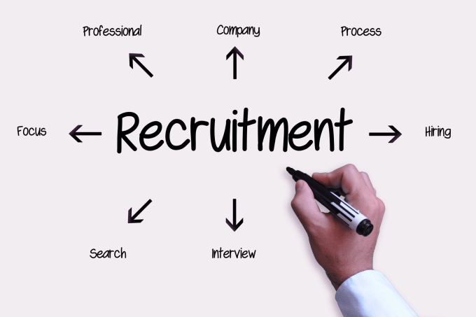 do recruiting,resume sourcing,linkedin recruiting,boolean searches