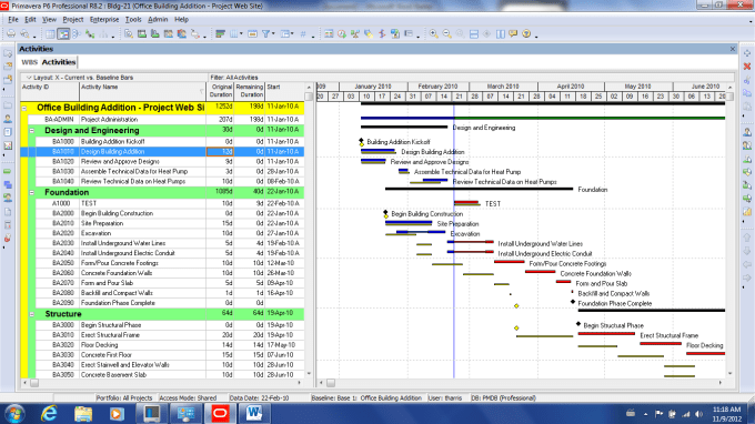 Do Primavera Or Ms Project Gantt Chart And Critical Path By Goalswaction