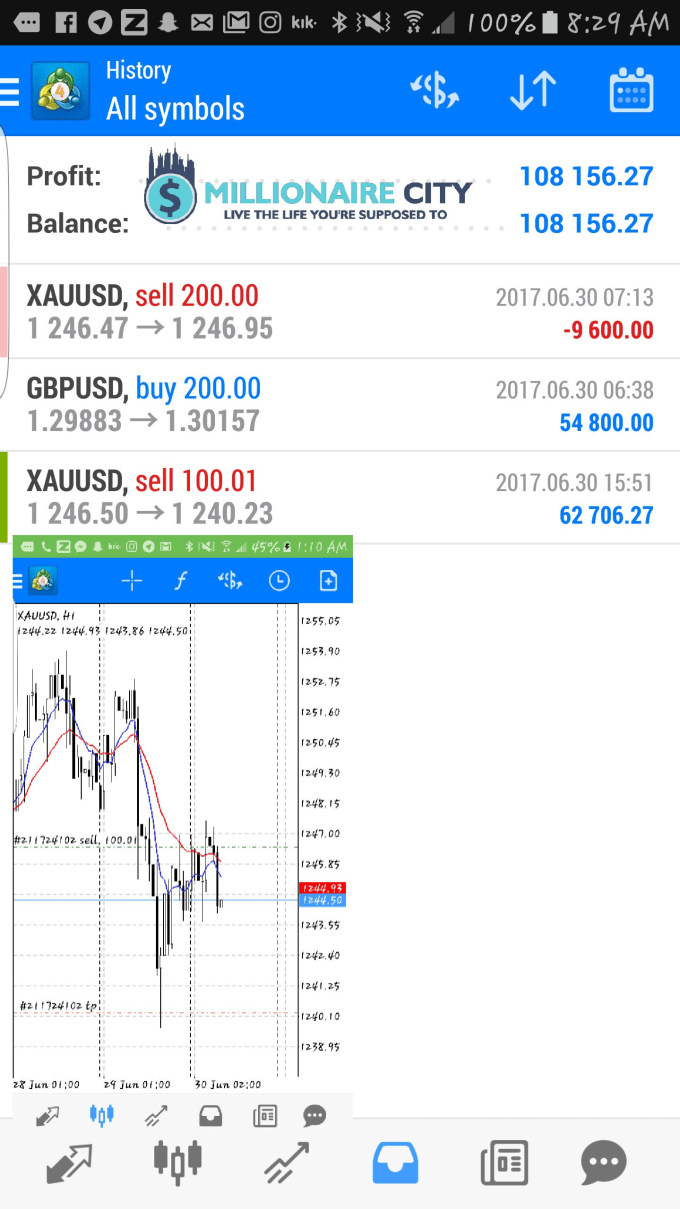Forex online lessons