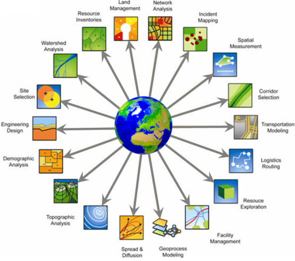 sachinwankhede : I will work on open source gis application development for  $20 on www fiverr com