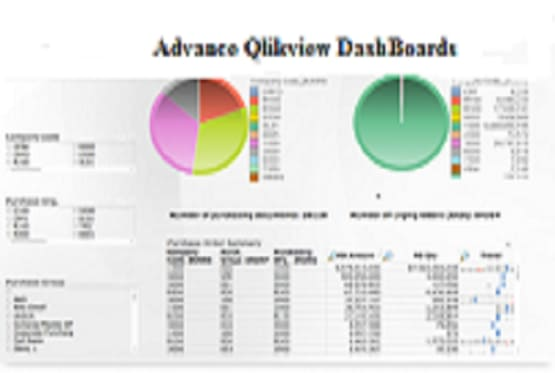 create dashboard in qlikview