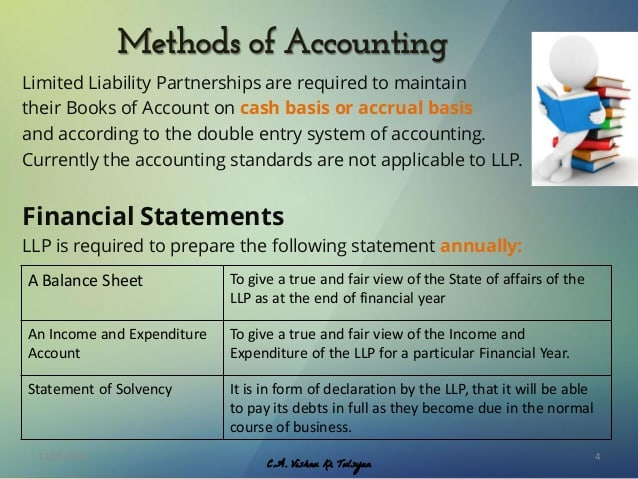 limitations of financial accounting essay Financial statements are affected to a very great extent by accounting conventions and concepts personal judgment plays a great part in determining the figures for financial statements comparative study required: ratios are useful in judging the efficiency of the business only when they are compared with past results of the business.