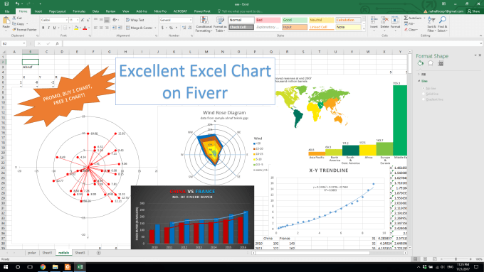 create advanced excel chart or graph in 24 hours