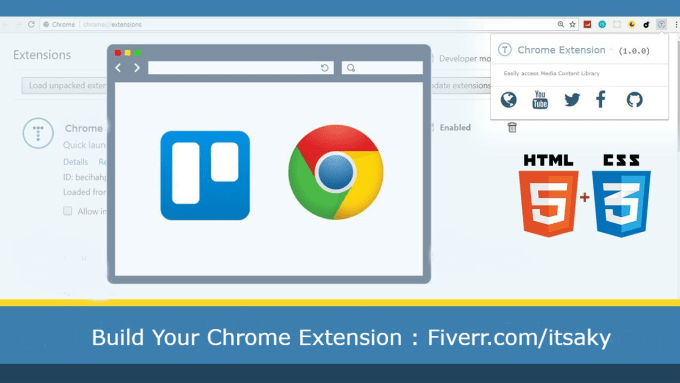 setup chrome firefox extension,solve issues related to it