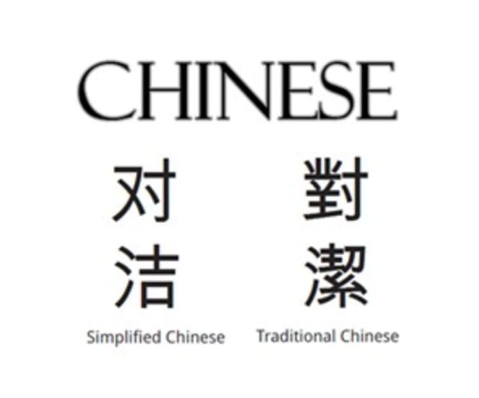 chinese english writing The art of writing chinese characters is called chinese calligraphy it is usually done with ink brushes chinese and english dictionary: containing all the words.
