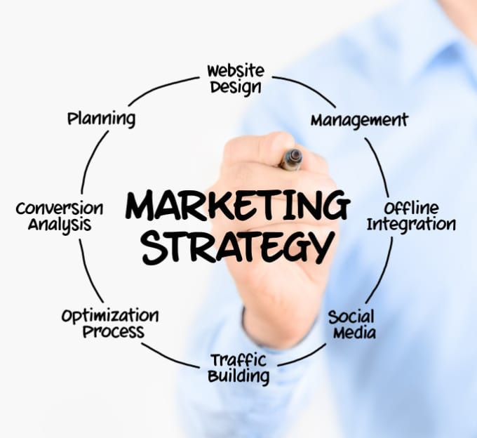 spa marketing plan Spa medi spa marketing is the heart of every spa business done for me spa and medi spa marketing offers everything you need to market your spa business effectively.