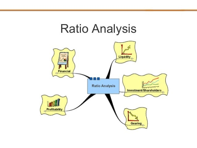 conclusion for ratio analysis Conclusion this project of ratio analysis in the production concern is not merely a work of the project but a brief knowledge and experience of that how to analyze the financial performance of the firm.