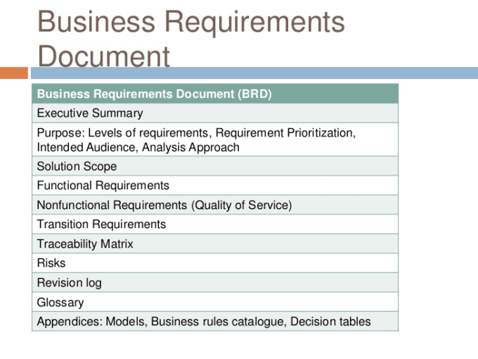 business requirement analysis More and more companies are learning the hard way that business intelligence (bi) business requirements are a different breed of cat after paying hundreds of thousands of dollars in consulting fees for generic bi requirements, or after spending months and months generating traditional report.