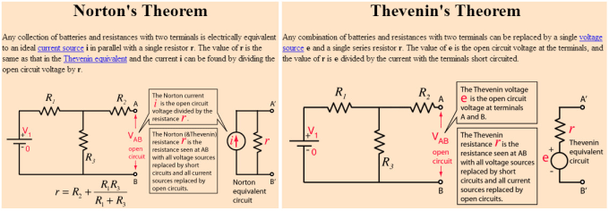 batteries and resistance Home power #36 • august / september 1993 67 batteries electrochemical cell has internal resistance as current moves through the cell, the cell's voltage changes.