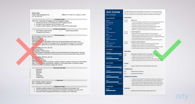 provide professional resume cover letter  linkedin services by smartconsults44