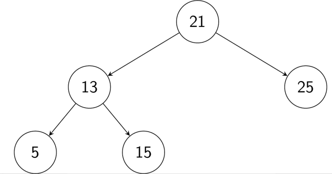 Create Latex Diagrams Using Pgf Tikz By Moyamo