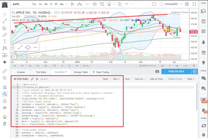 code and optimize your tradingview indicator or strategy