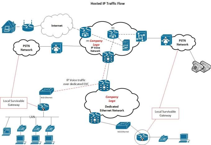 shahzadqadir : I will do network documentation for you for $560 on  www fiverr com