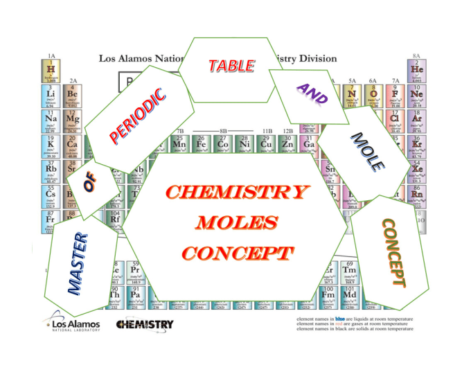 Explain Periodic Table And Mole Concepts In Chemistry By Michaelnjeru
