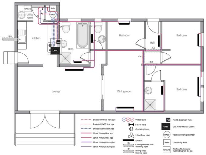do any plumbing design