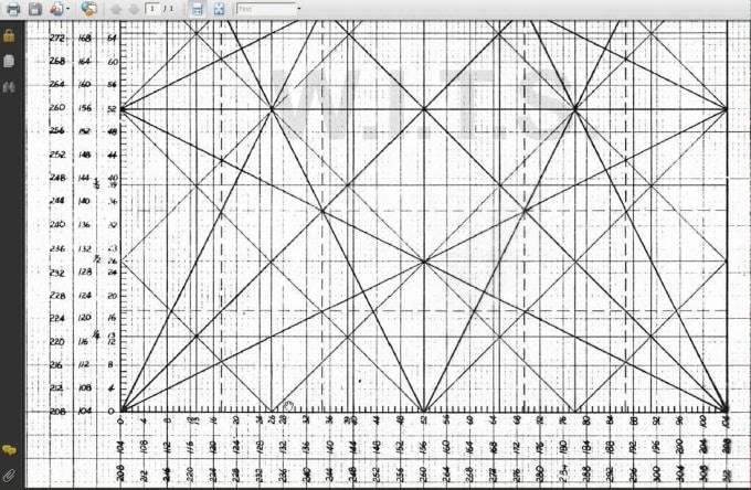 Gann Price Time Square Calculator