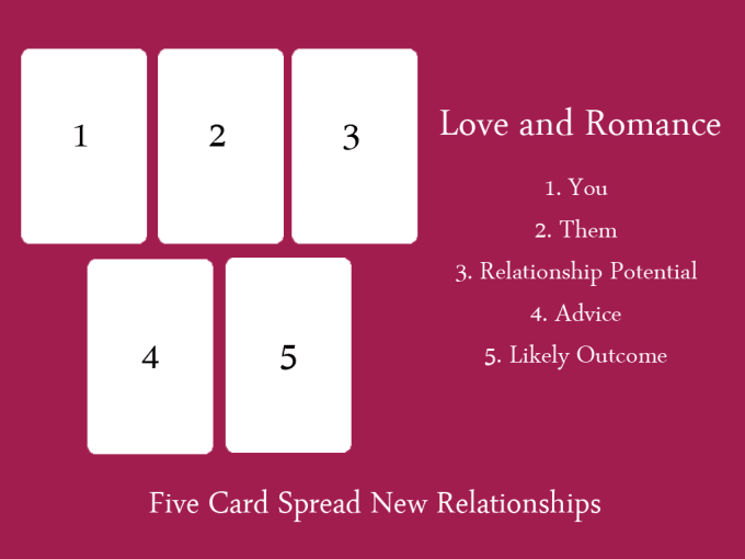 jenniferbull668 : I will give you a 5 card relationship tarot reading for  $30 on www fiverr com