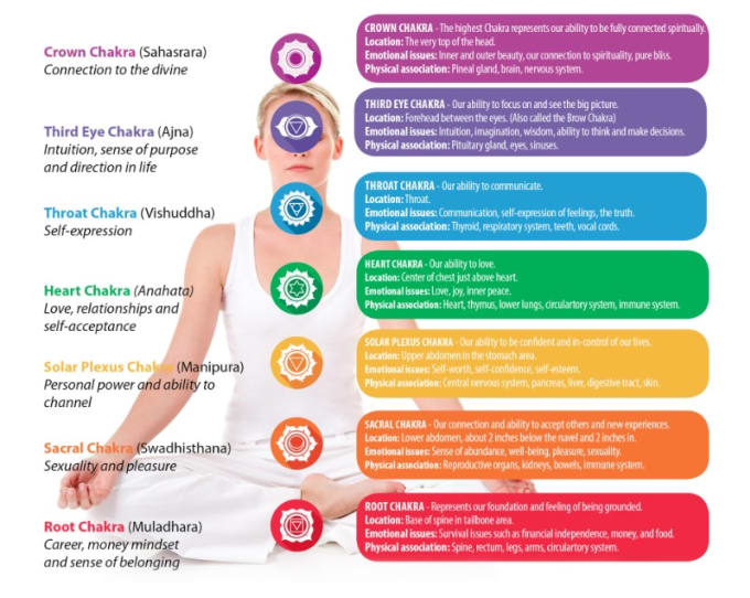 cleanse your aura and align your chakras with crystal reiki