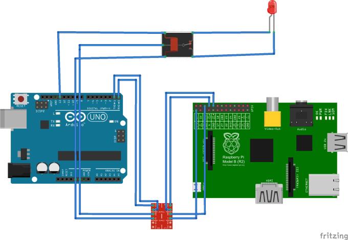 program raspberry pi, arduino, esp8266 and node mcu