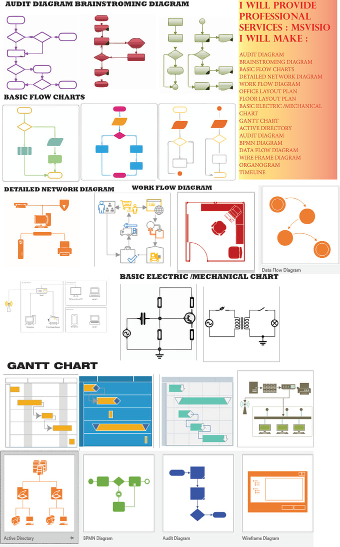 Make Professional Flow Charts Layout Plan Of Plot Building By Usama447
