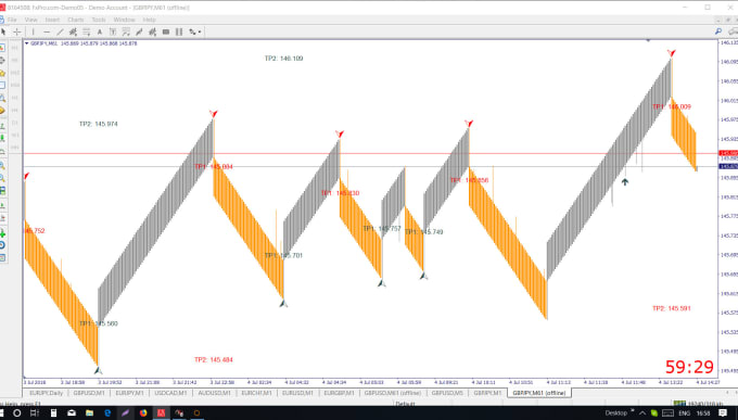 nseipl : I will give you renko chart trading guide for $30 on www fiverr com