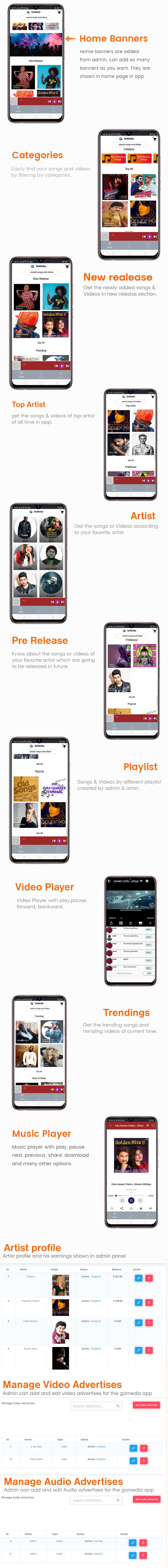 create music video android app