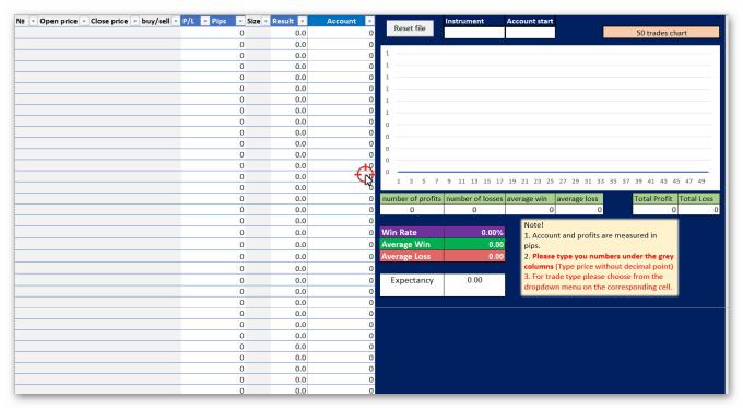 Excel backtest forex