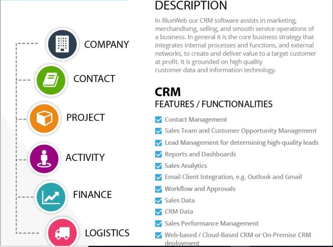 build supply chain, inventory, warehouse, order management system