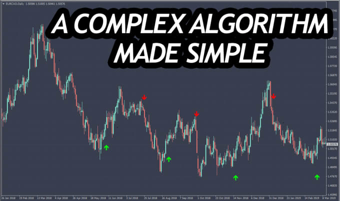 give you the best london arrow mt4 forex indicator