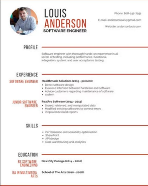 write a professional resume and cover letter