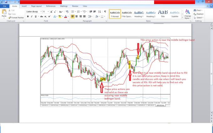 hafmud : I will provide you advance forex course produced high results for  $200 on www fiverr com