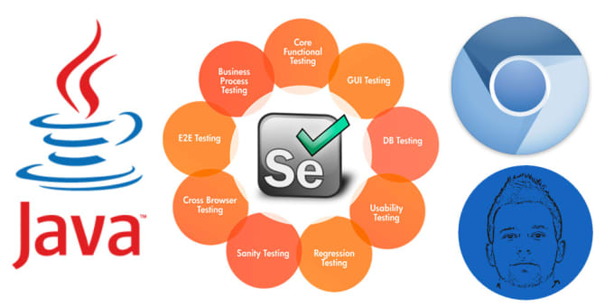 do automation using selenium and cucumber