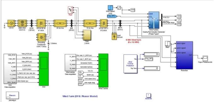 do matlab coding, gui,simulink, machine learning, image,signal processing  python