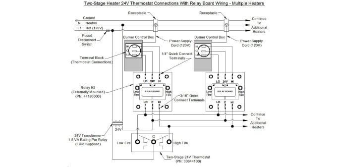 mustafa_sanhory : I will draw electrical design on autocad for $5 on  www fiverr com