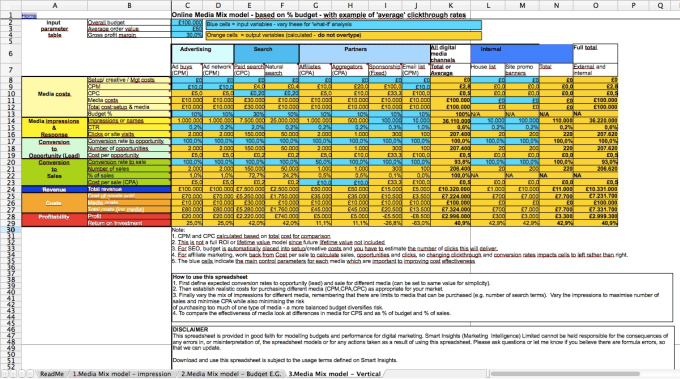 send the BEST excel Marketing Plan template for startups