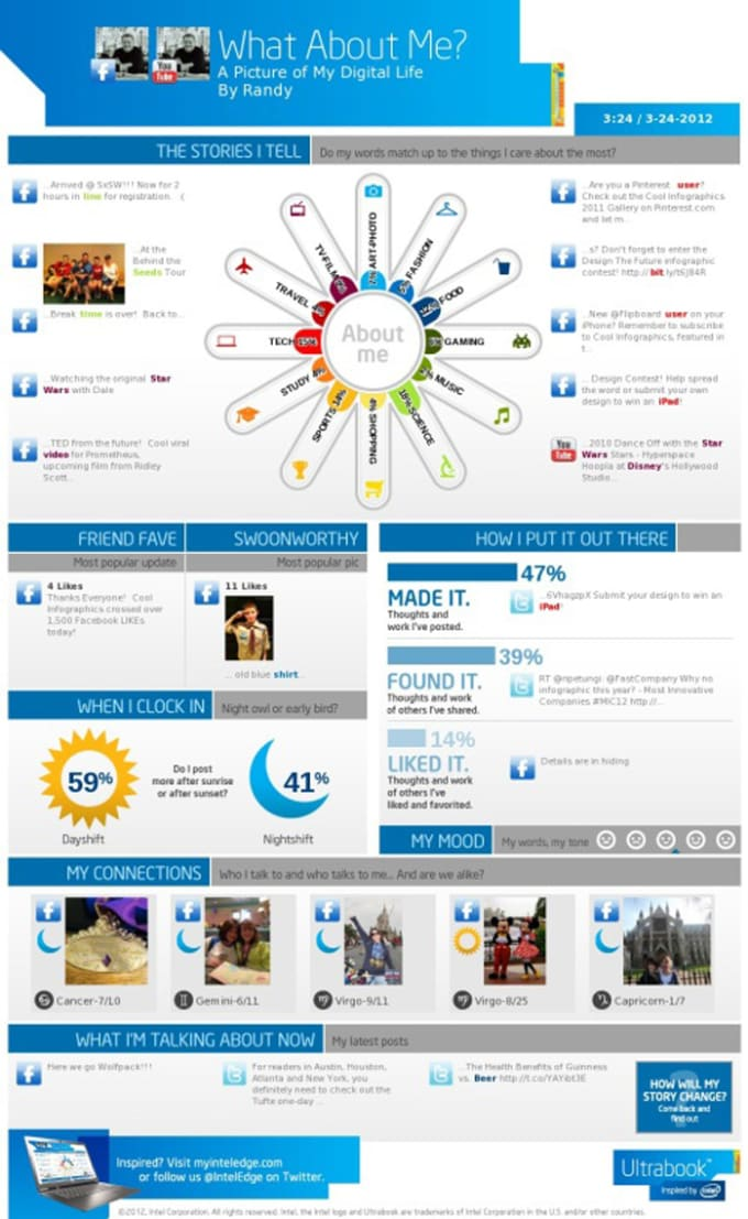 make infographic visual resume or cv in hd graphic by